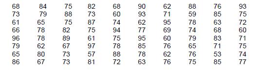 Contoh Tabel Distribusi Frekuensi Absolut Tabel Distribusi Frekuensi