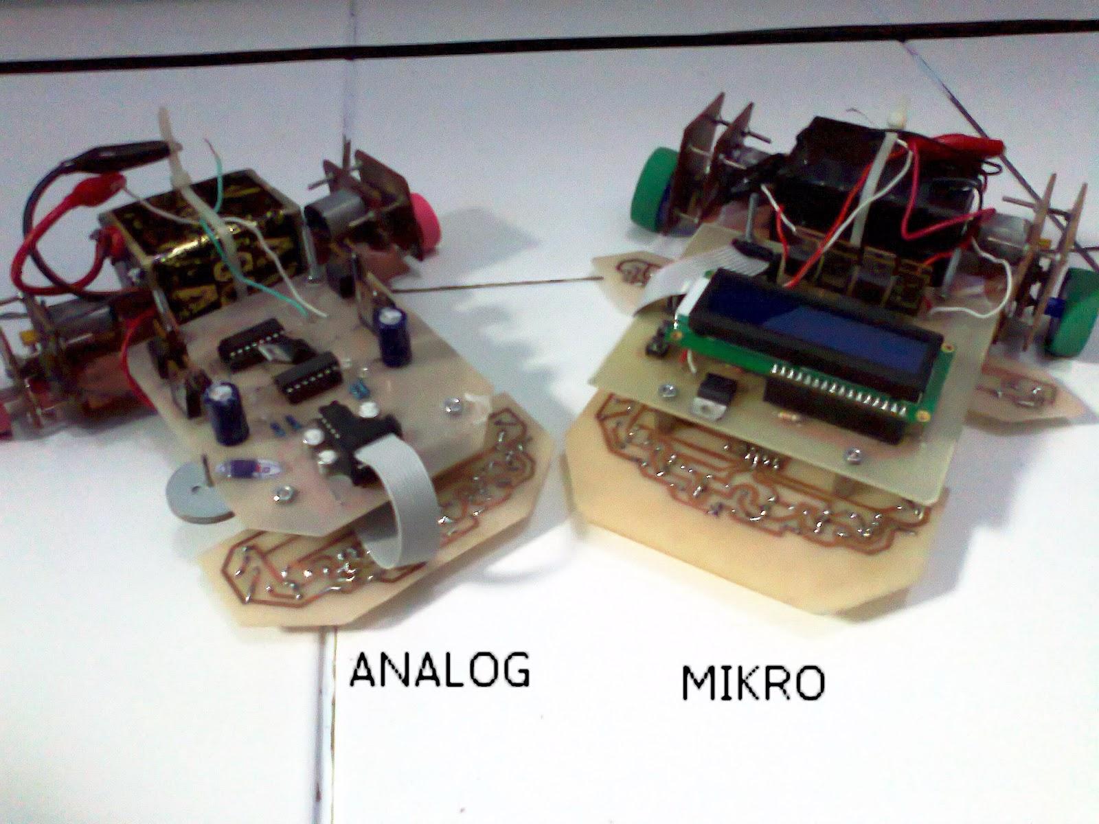 Cara membuat program robot forex