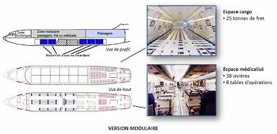 Configuración A310 Kepplair Evolution lucha antiincendios y hospital móvil o carga