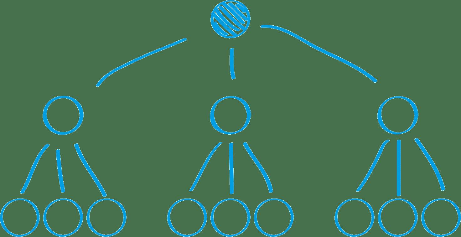 """Estructura web jerárquica, por """"El Nudo"""""""