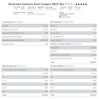 American Century Zero Coupon 2015 Fund