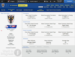 Football Manager 2014 Team Report