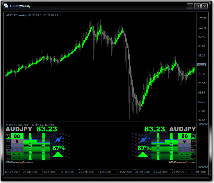 Forex blogger templates