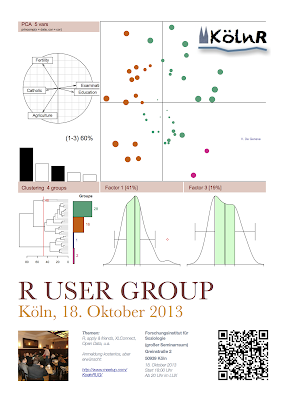 Next Kölner R User Meeting: 18 Oktober 2013