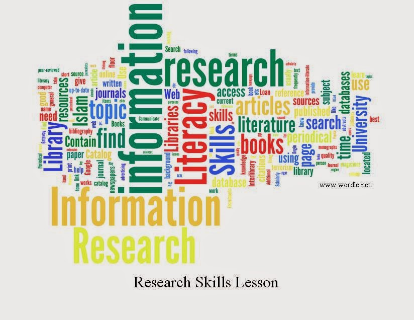 Teaching Study Skills Research Paper Starter