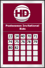 Postseason Invitational Bids