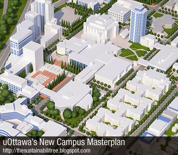 what are some of the new features involved in the uOttawa master plan