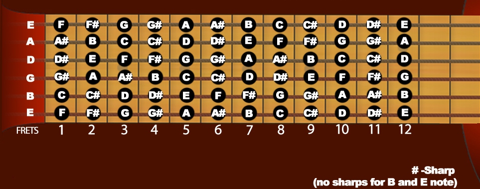 Guitar vande mataram guitar chords : Rewindcaps: Guitar Playing Tips