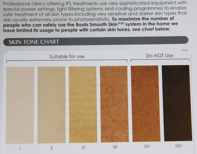 Boots Smooth Skin PLUS skin tone chart