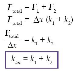 konstanta pegas total untuk rangkaian pegas paralel hukum hooke