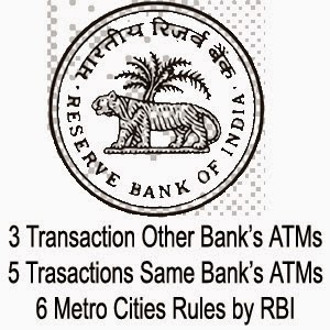 New RBI Rules for ATM Uses from November 2014 - Withdrawal, Inquiry, Limit, Balance Check
