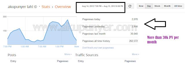 wordless wednesday,hari tanpa kata,traffik ke blog,cara tambah traffik blog,cara tambahkan pelawat blog