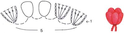Мешочек для аксессуаров, связанный крючком