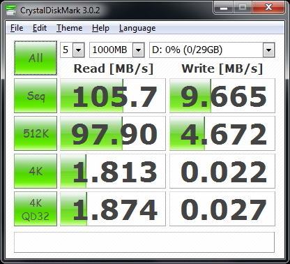 USB 3.0 B31 result