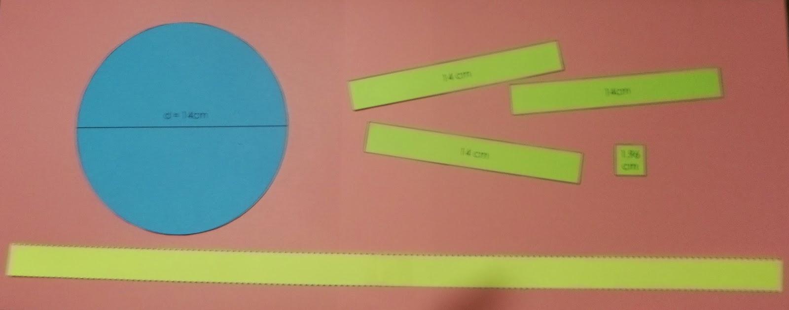 Proving Circumference