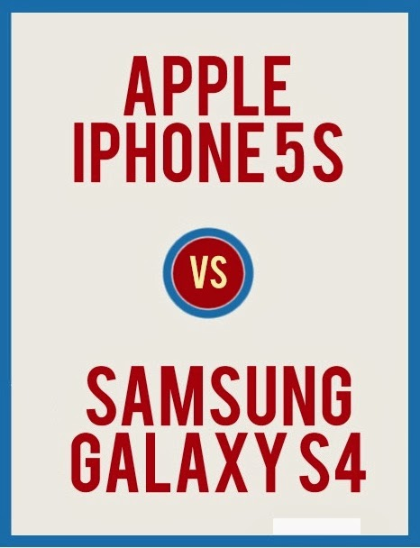 by Maxabout.com to help in choosing between iPhone 5S and Galaxy S4