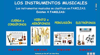 Familias instrumentais
