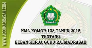 KMA Nomor 103 Tahun 2015