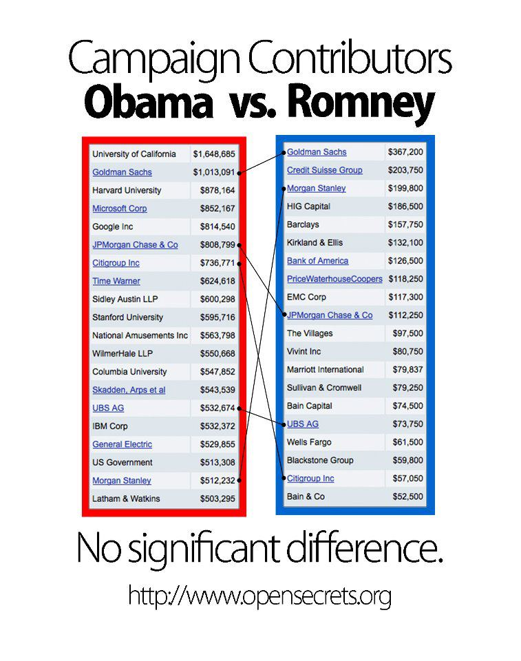 obama romney no  difference