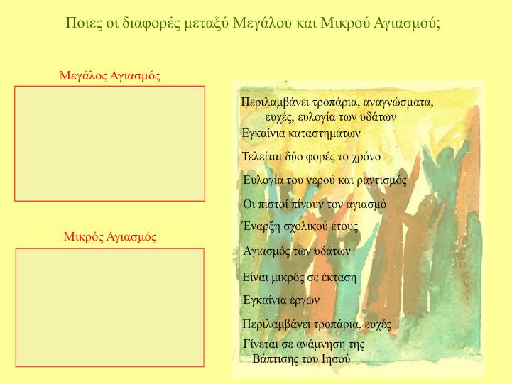 http://ebooks.edu.gr/modules/ebook/show.php/DSGL-A106/116/899,3353/Extras/Html/kef2_en28_diafores_mikrou_megalou_agiasmou_quiz_popup.htm