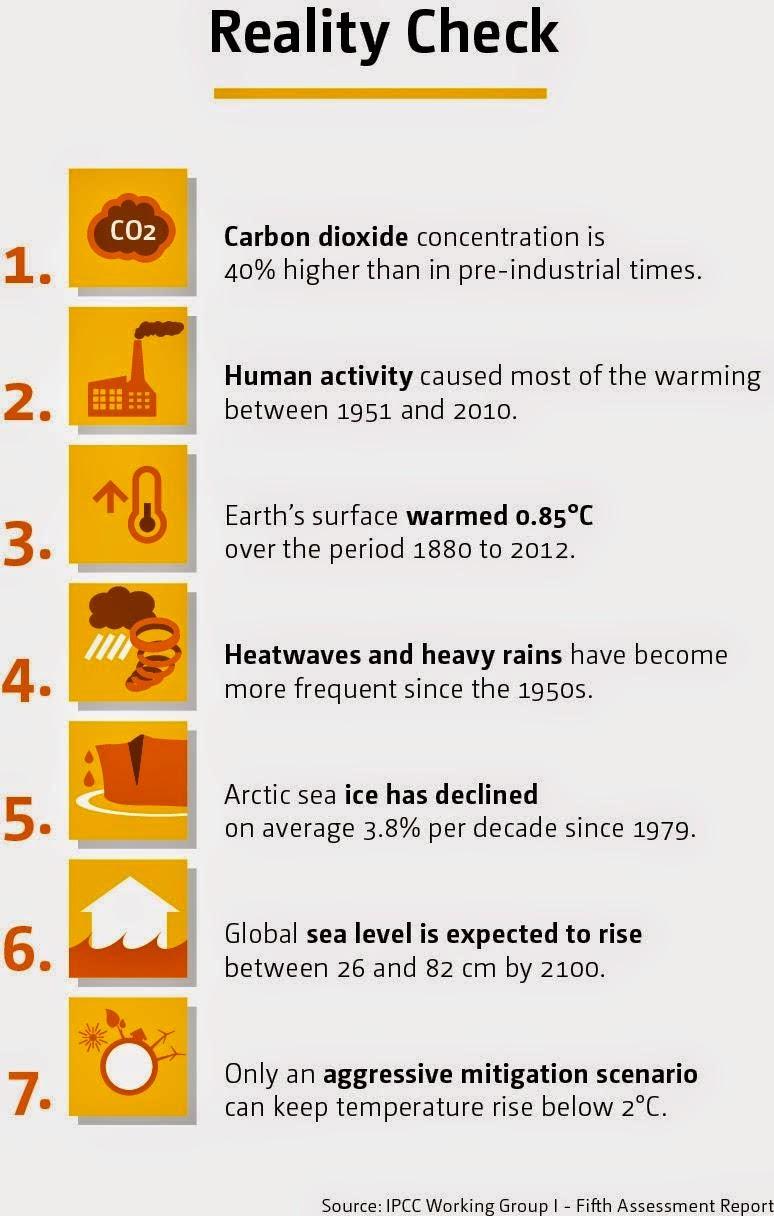 """Conclusiones parciales del """"Grupo de trabajo I"""" al 5º Informe de Evaluación del IPCC: cambio climático"""