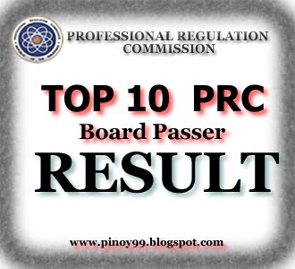 Top 10 October 2012 Criminologists Board Examination
