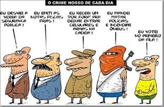 Crítica Política. Ficha Limpa versão municipal.