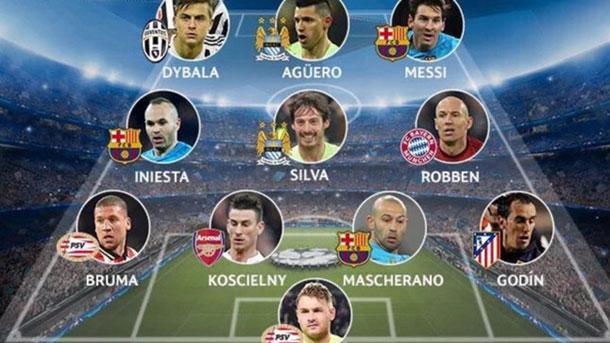 El FC Barcelona, el equipo con más representantes en el Once de la UEFA