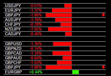 GBP/JPY Sell Signal The Forex Heatmap