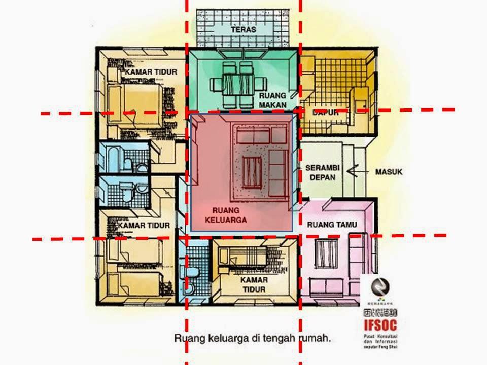contoh posisi Feng Shui Ruang Keluarga yang tepat