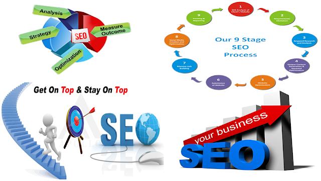 Best SEO Company in Nigeria, Hire SEO Service Provider Company in Nigeria