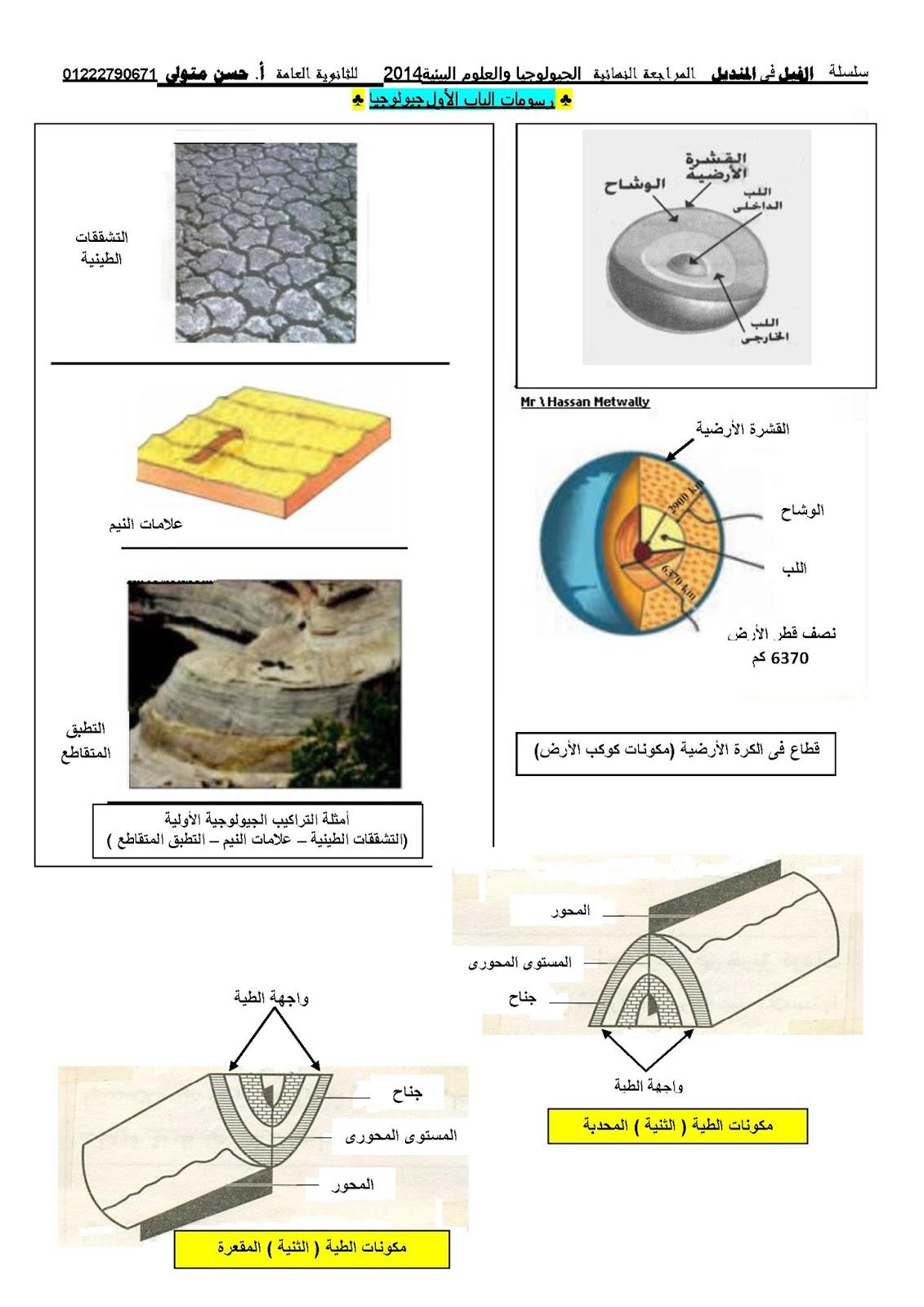 جيولوجيا ثانوية عامة