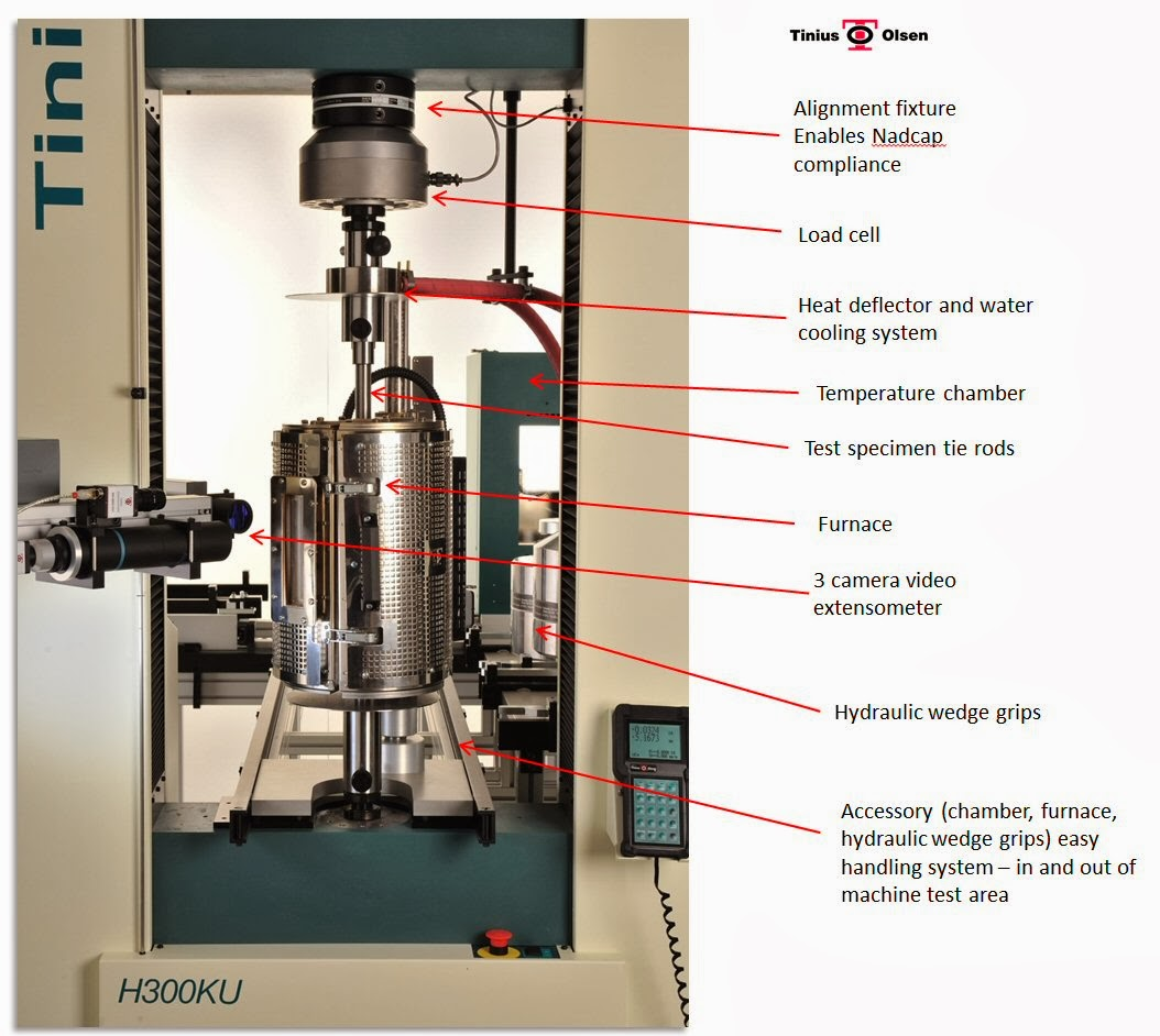 tinius universal testing machine