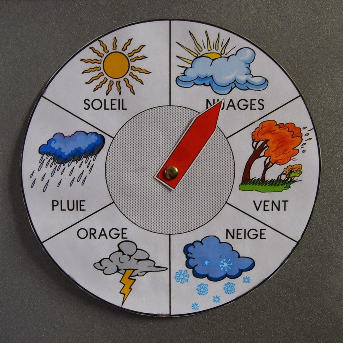 Merci qui merci montessori structurer le temps nos - Comment faire passer un coup de soleil ...