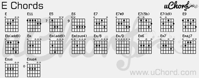 ตาราง คอร์ด E - Guitar E-Chords Chart