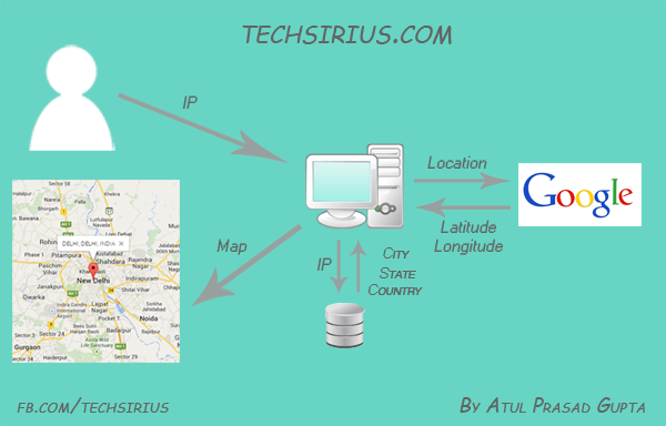 ... API's menu enable Google Maps JavaScript API v3 and Geocoding API