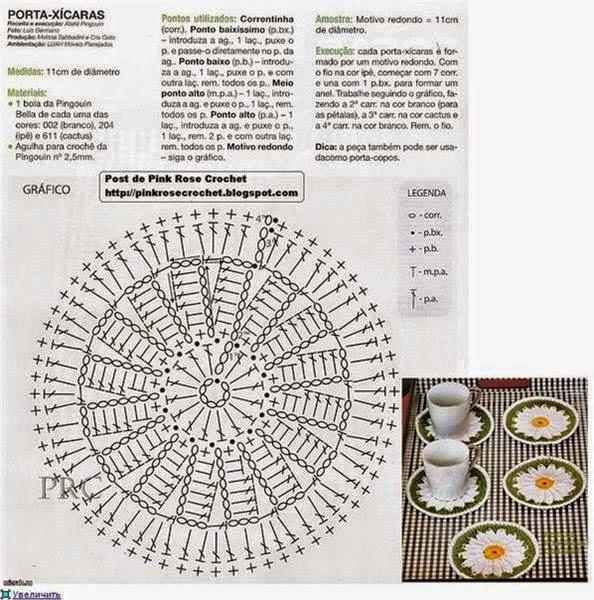 Posavasos circular al crochet - con diagrama y paso a paso en fotos