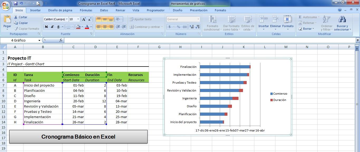 mini aplicaciones en Excel: Cronograma básico en Excel (Gantt Chart ...