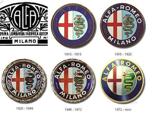 car brands from italy