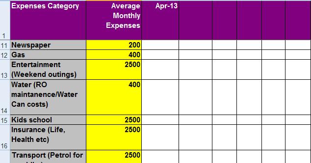 shivashankar blog  monthly expenses calculator