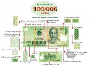 Lynn munir melabur dalam dong, Dong new 100 K notes, dong dan dinar iraq
