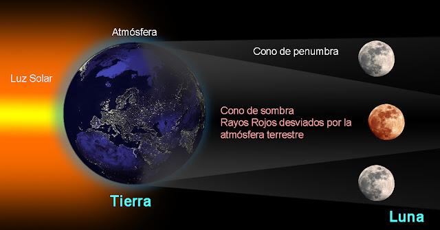 http://2.bp.blogspot.com/-iyV-pq08jIk/TfemXW7Yv-I/AAAAAAAAAgM/vT2z0ayywLA/s1600/eclipse+luna.jpg