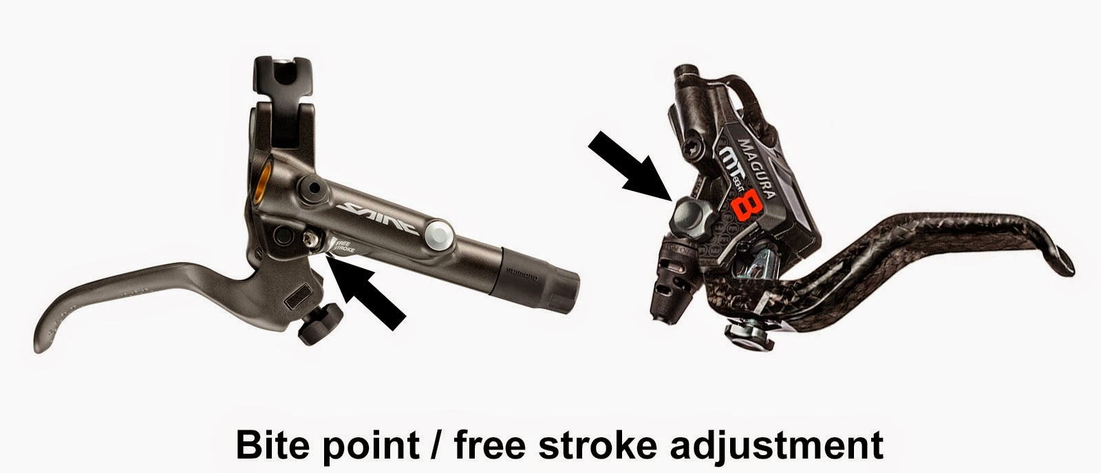 Bite point - free stroke adjustment