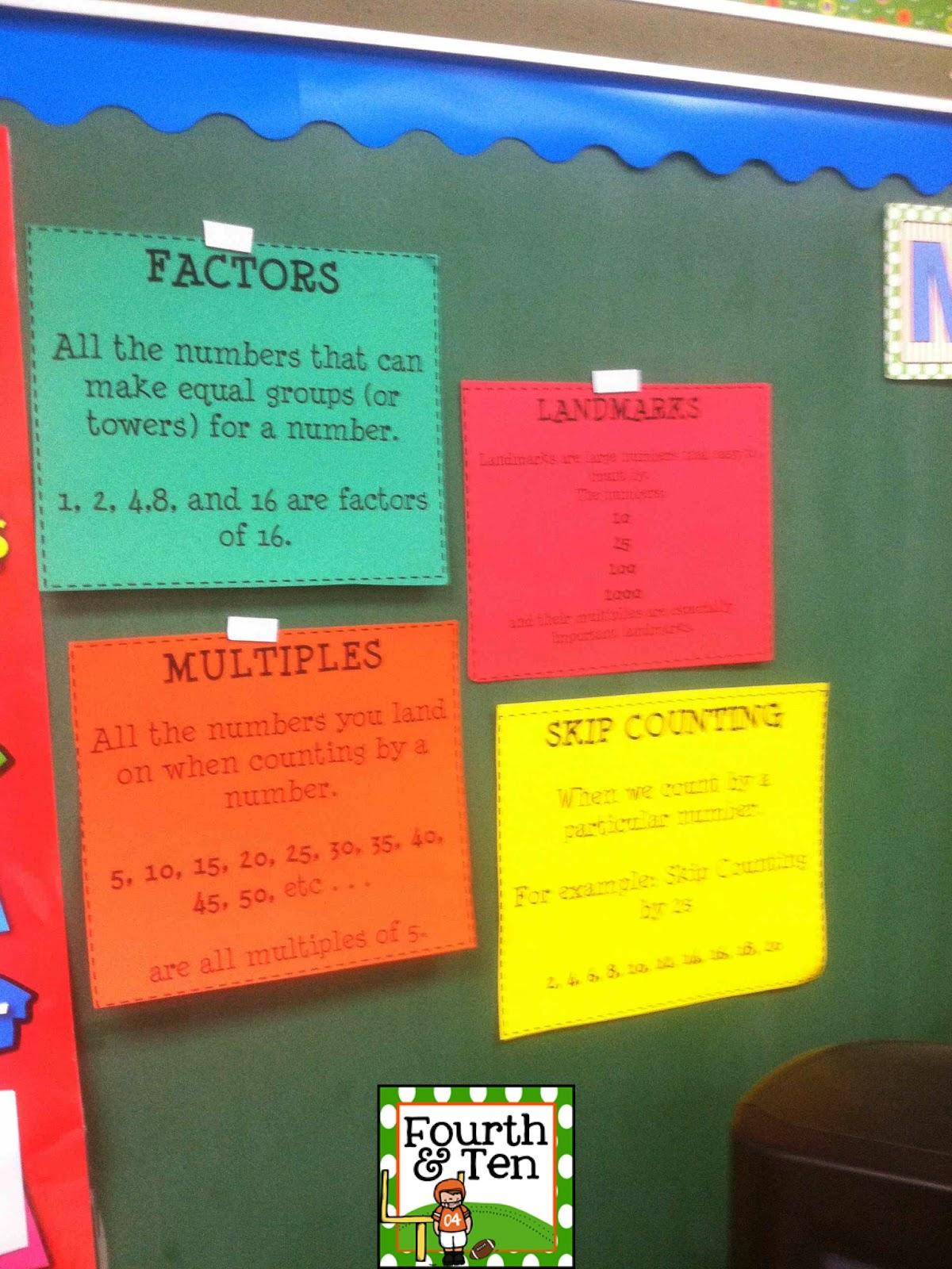 Fourth and Ten: Focus Walls in my Classroom!