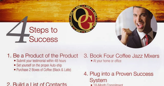 pages advice steps dating success