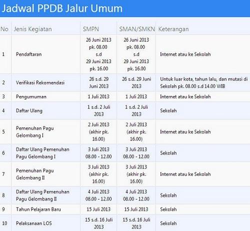Jadwal PPDB Surabaya 2013 jalur umum