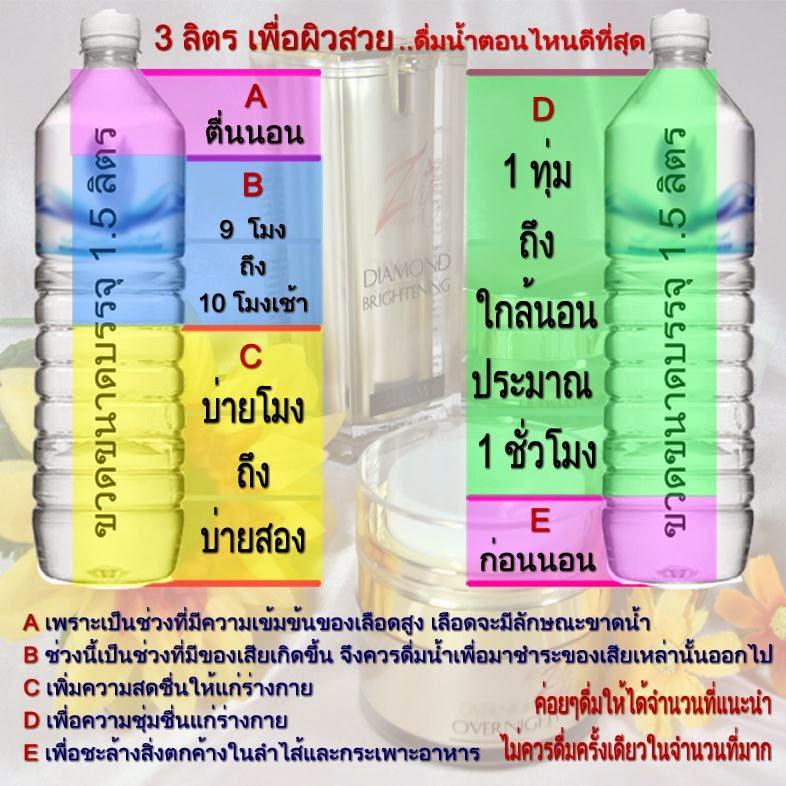 วิธีดื่มน้ำวันละ 3 ลิตร เพื่อผิวดูอ่อนวัย