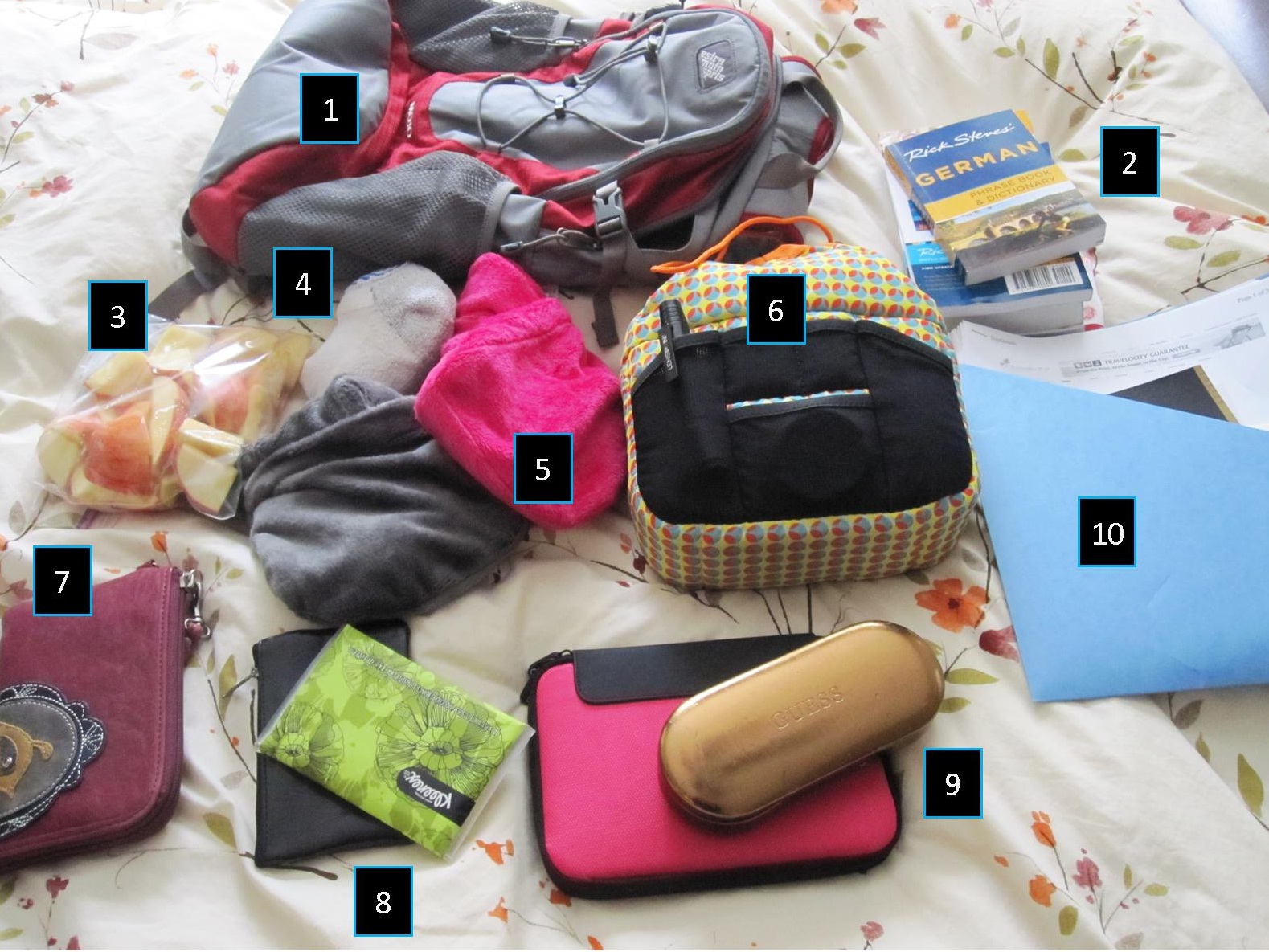 Great This Is Everything That We Took In The Back Pack For The Flight: