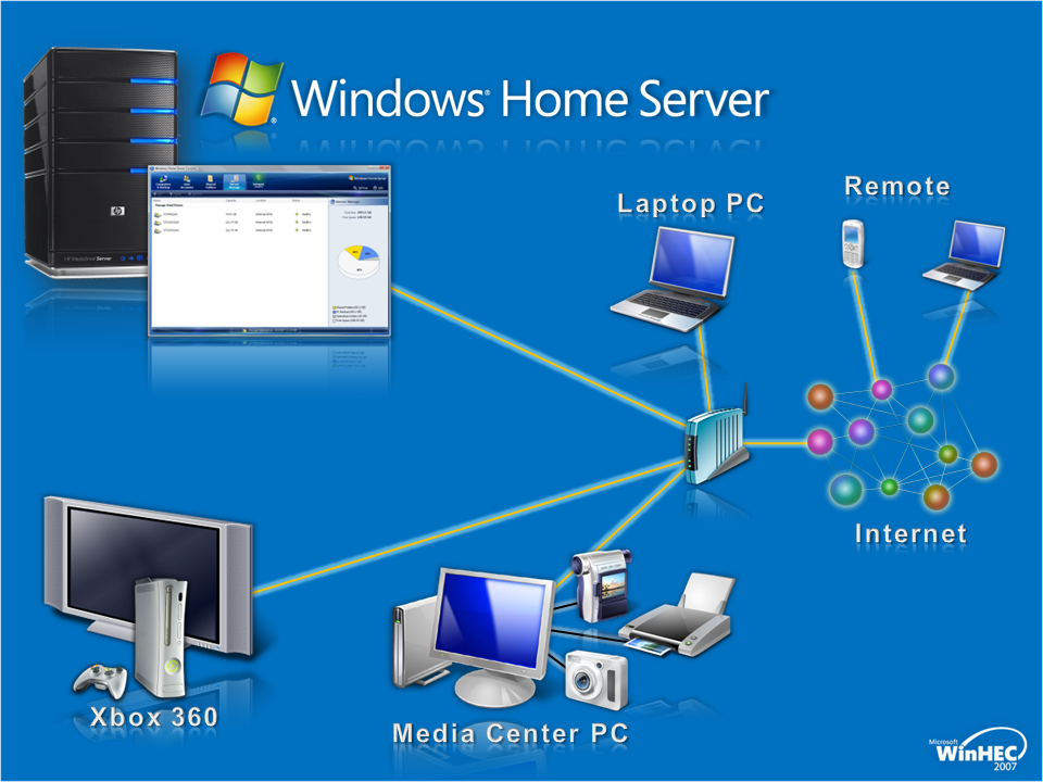 Windows home server with power pack 1 connector disc