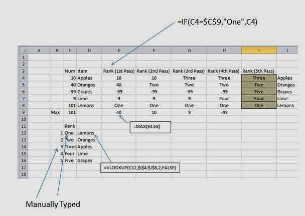 James eastham automatic sorting in excel without a macro sort let me know if you have questions the chart is then done on the table below pretty simple ccuart